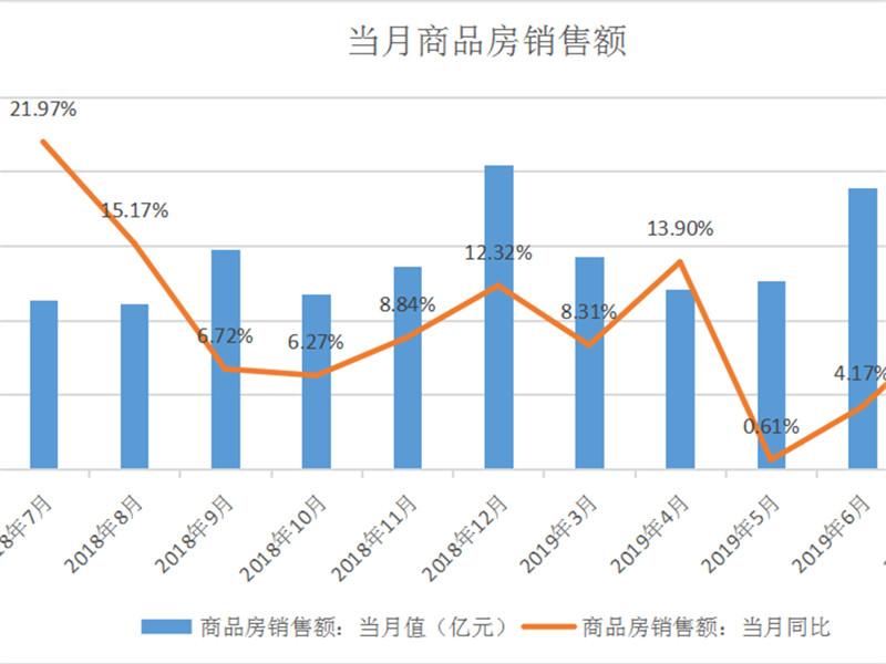 <b>观点指数·2019年1-8月中国房地产企业权益销售金额TOP100</b>