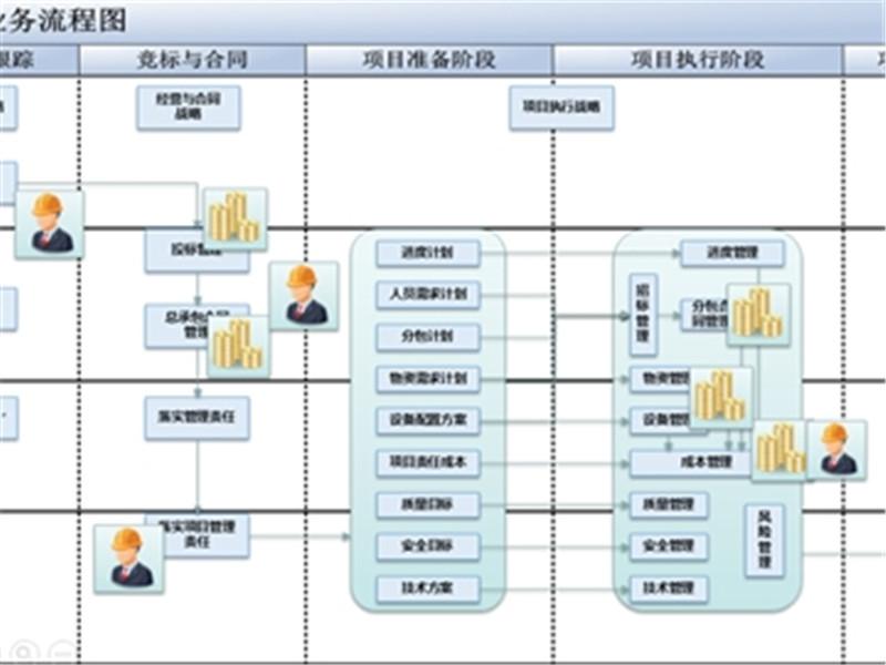 天津建工 x 浪潮云ERP | 建筑施工企业如何通过数字化实现项目管理