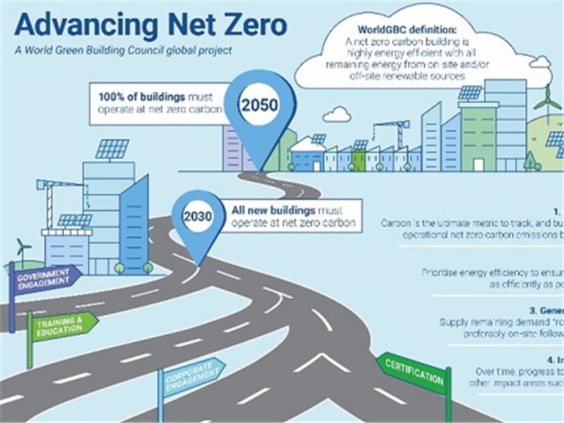 """紧跟零碳、环保趋势,蒙特安维为旗下住宅添绿更""""添金"""""""